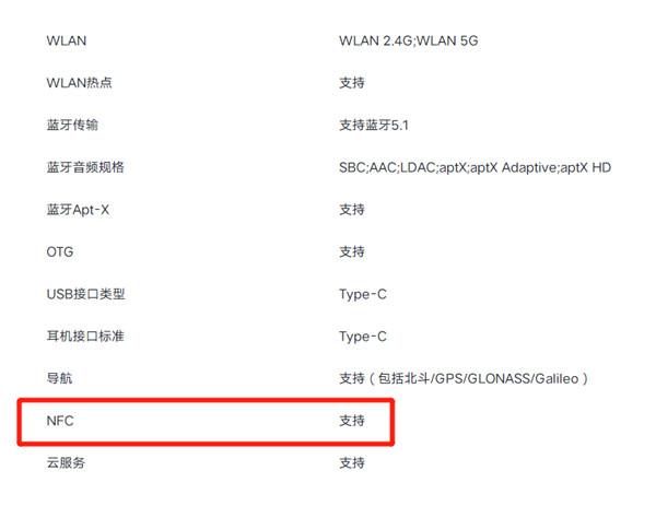 iqooneo5支持nfc功能吗(支持nfc功能)