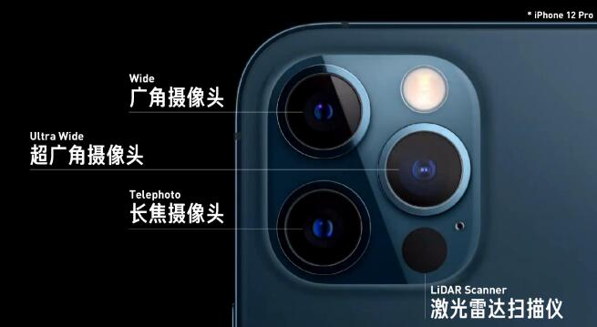 iphone12pro的激光雷达有什么用「专业解答」