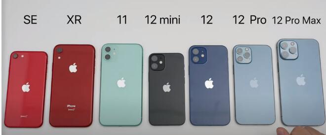 到2021年最耐用的三款苹果手机,知道是哪三款吗?