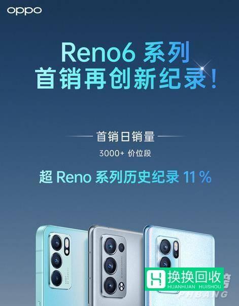 OPPO Reno6系列值得入手吗(值不值得买)