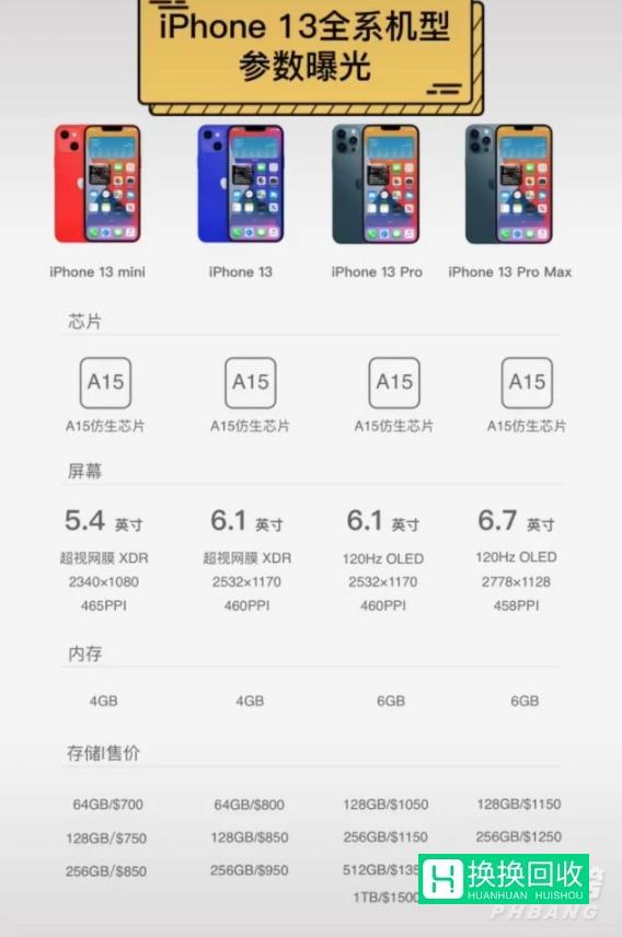 iphone13最新官方消息颜色(最新消息透露)