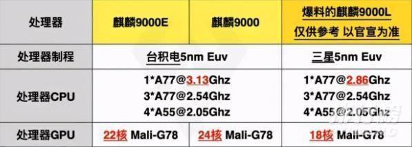 华为P50系列发布时间(详细信息)