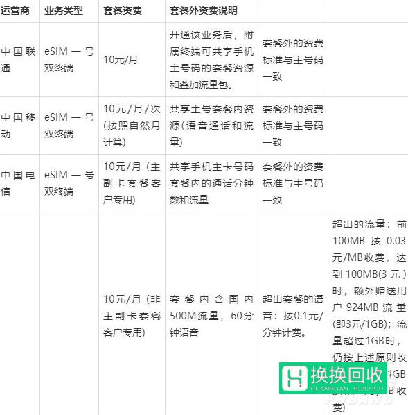 华为watch3pro支持sim卡吗