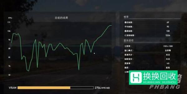 联想R7000P3050Ti评测(游戏评测)