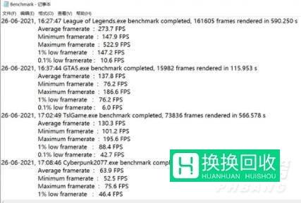 戴尔G15 5511独显直连怎么开(图文教程)