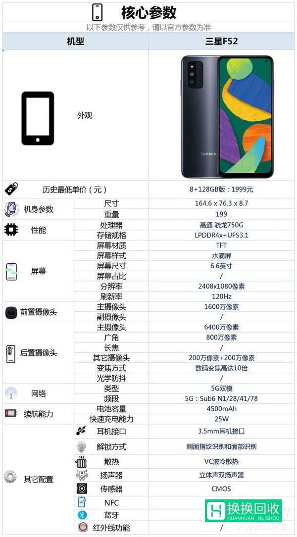 三星f52手机怎么样(质量可以吗)