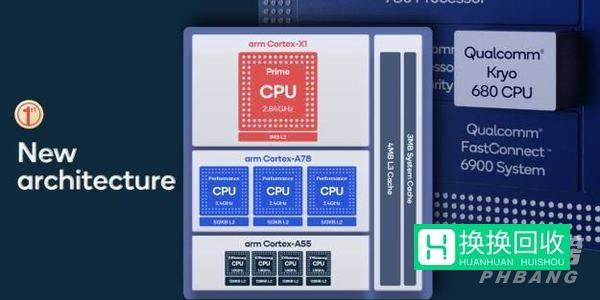 华为MatePad11用的是什么处理器