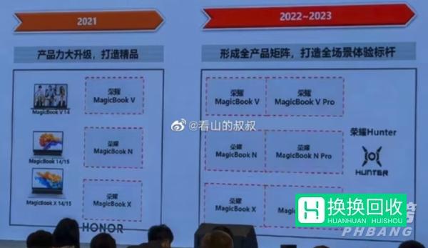 荣耀MagicBookpro2021什么时候出(上市时间)