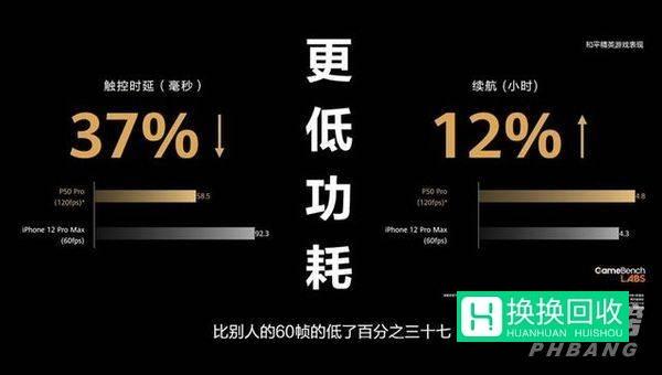 华为p50pro支不支持5G(参数介绍)