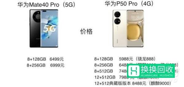 华为P50Pro和和mate40pro选哪个