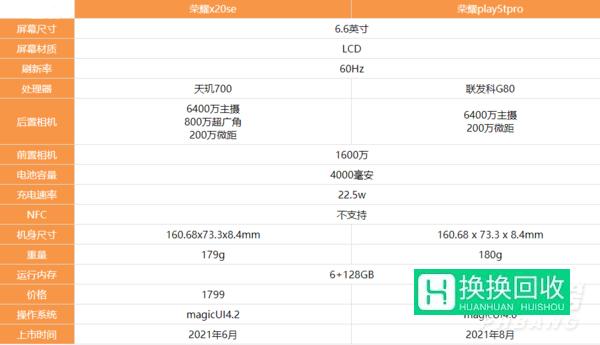 荣耀play5tpro和荣耀x20se哪个好(详细介绍)