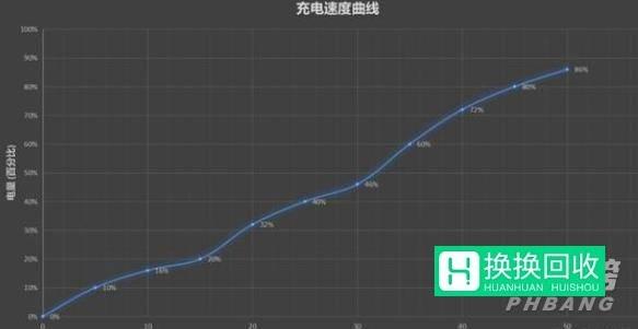 荣耀play5tpro专业评测[2021]